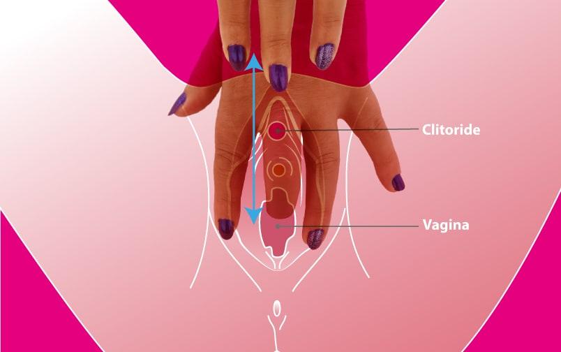 tecnica stimolazione clitoride e vagina masturbazione femminile