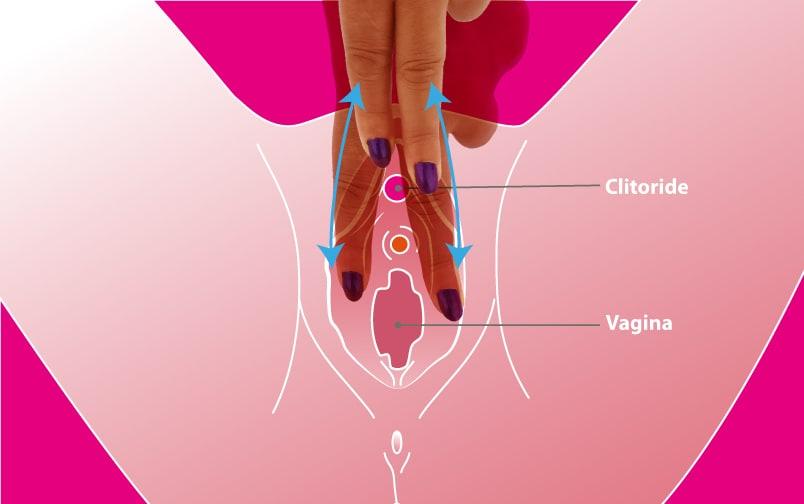 tecnica stimolazione clitoride con due dita masturbazione femminile