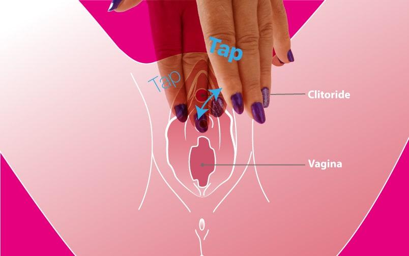 tecnica stimolazione clitoride con schiaffetti masturbazione femminile
